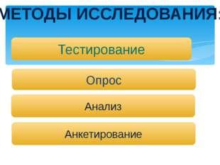 МЕТОДЫ ИССЛЕДОВАНИЯ: Тестирование Опрос Анализ Анкетирование
