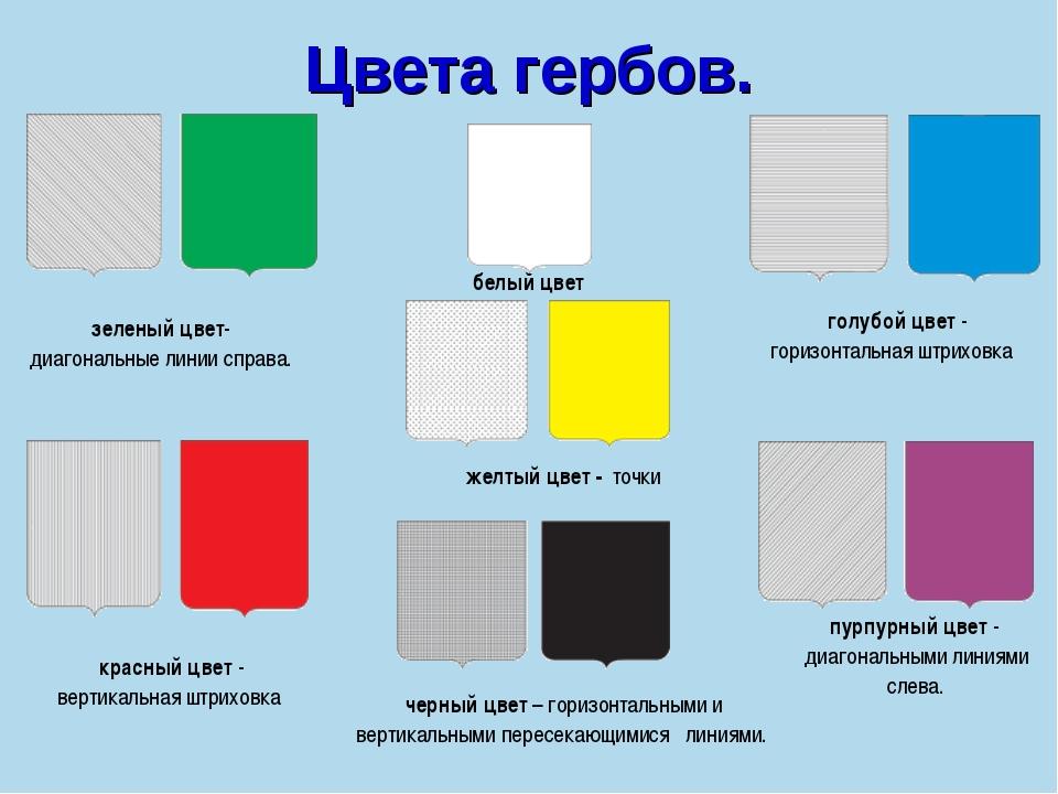 Цвета гербов. желтый цвет - точки ...