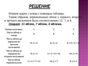 Решаем задачу с конца с помощью таблицы. Таким образом, первоначально яблок у