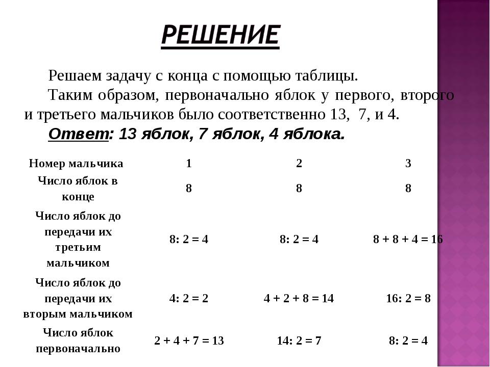 Решаем задачу с конца с помощью таблицы. Таким образом, первоначально яблок у...