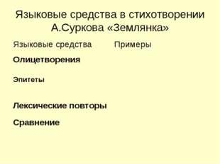 Языковые средства в стихотворении А.Суркова «Землянка»