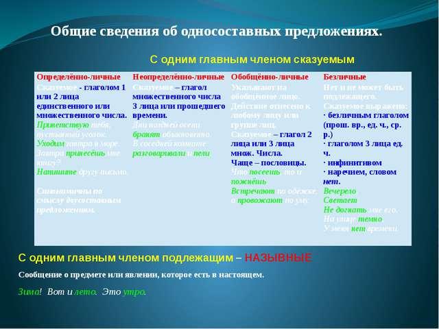 Общие сведения об односоставных предложениях. С одним главным членом сказуем...