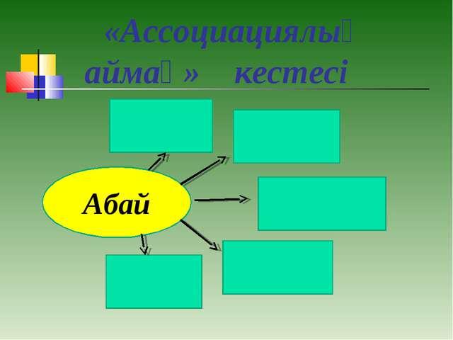 «Ассоциациялық аймақ» кестесі Абай