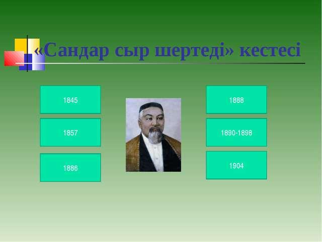 1845 1857 1886 1904 1890-1898 1888 «Сандар сыр шертеді» кестесі