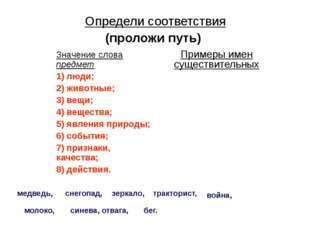 Определи соответствия (проложи путь) Значение слова предмет 1) люди; 2) живот