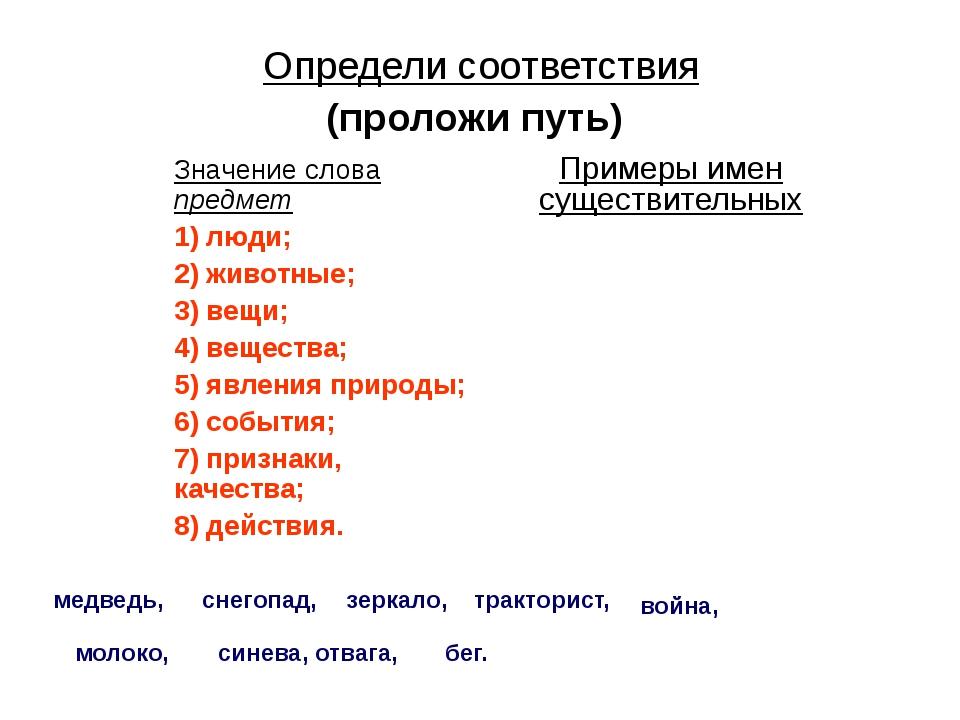 Определи соответствия (проложи путь) Значение слова предмет 1) люди; 2) живот...