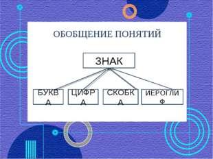 ОБОБЩЕНИЕ ПОНЯТИЙ ЗНАК БУКВА ЦИФРА СКОБКА ИЕРОГЛИФ