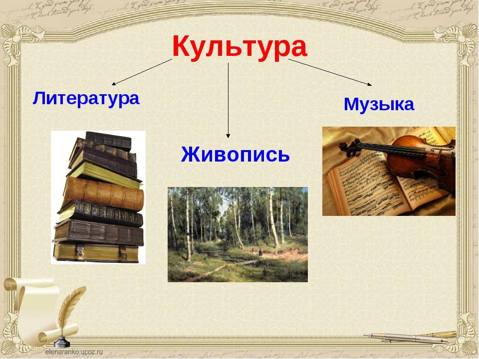 Культура Литература Живопись Музыка