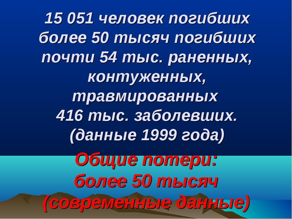 15 051 человек погибших более 50 тысяч погибших почти 54 тыс. раненных, конту...
