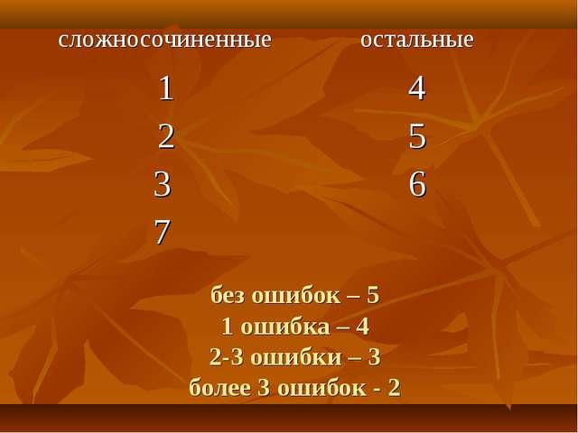 без ошибок – 5 1 ошибка – 4 2-3 ошибки – 3 более 3 ошибок - 2 сложносочиненны...