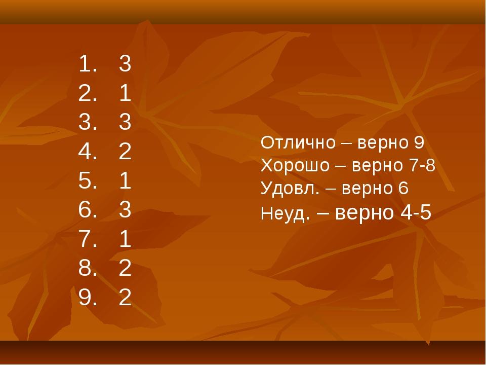 3 1 3 2 1 3 1 2 2 Отлично – верно 9 Хорошо – верно 7-8 Удовл. – верно 6 Неуд...