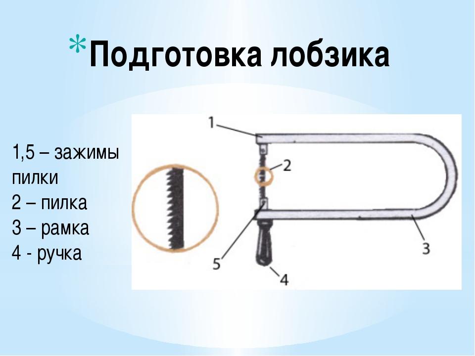 Подготовка лобзика 1,5 – зажимы пилки 2 – пилка 3 – рамка 4 - ручка