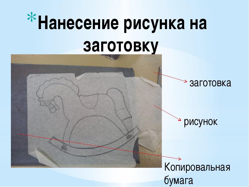 нанесение рисунка на оружие
