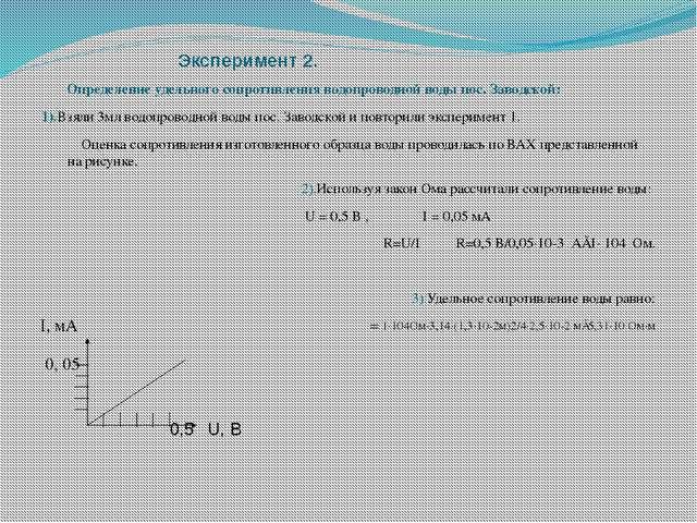 Эксперимент 2. Определение удельного сопротивления водопроводной воды пос. З...