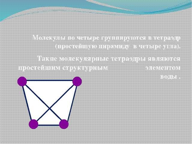 Молекулы по четыре группируются в тетраэдр (простейшую пирамиду в четыре угл...
