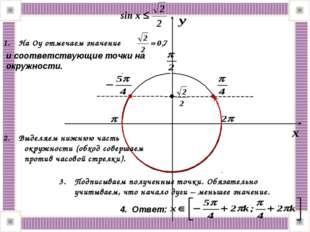 На Оу отмечаем значение и соответствующие точки на окружности. Выделяем нижню