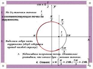 На Оx отмечаем значение и соответствующие точки на окружности. Выделяем левую