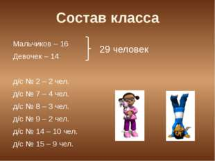 Состав класса Мальчиков – 16 Девочек – 14 д/с № 2 – 2 чел. д/с № 7 – 4 чел. д