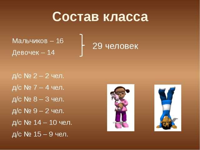 Состав класса Мальчиков – 16 Девочек – 14 д/с № 2 – 2 чел. д/с № 7 – 4 чел. д...