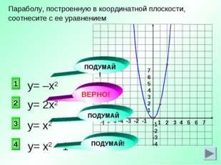 у= 2х2 2 1 3 4 Параболу, построенную в координатной плоскости, соотнесите с е