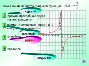 прямая, проходящая через II и IV координатные четверти Какая линия является г