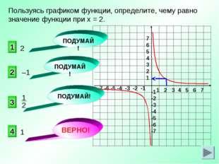 Пользуясь графиком функции, определите, чему равно значение функции при х = 2