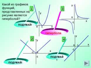 Какой из графиков функций, представленных на рисунке является гиперболой? 3 4