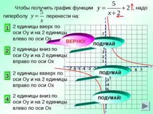 Чтобы получить график функции , надо гиперболу перенести на: 1 2 3 4 2 едини