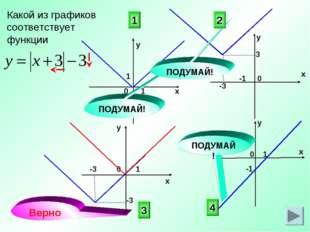 Какой из графиков соответствует функции 3 4 2 0 х у х у 0 1 1 -1 1 1 Верно 0
