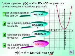 ВЕРНО! 4 2 1 3 График функции у(х) = х2 + 12х +36 получается в результате сдв