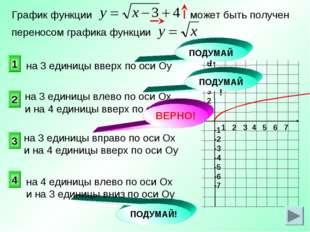 на 3 единицы влево по оси Ох и на 4 единицы вверх по оси Оу График функции мо