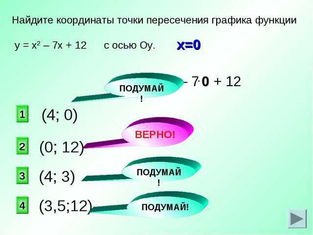 у = х2 – 7х + 12 (0; 12) Найдите координаты точки пересечения графика функци...