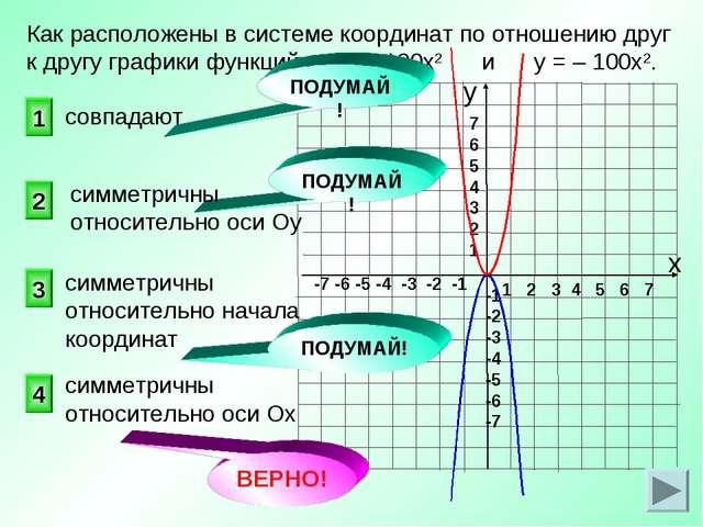 ВЕРНО! 4 2 1 3 Как расположены в системе координат по отношению друг к другу...