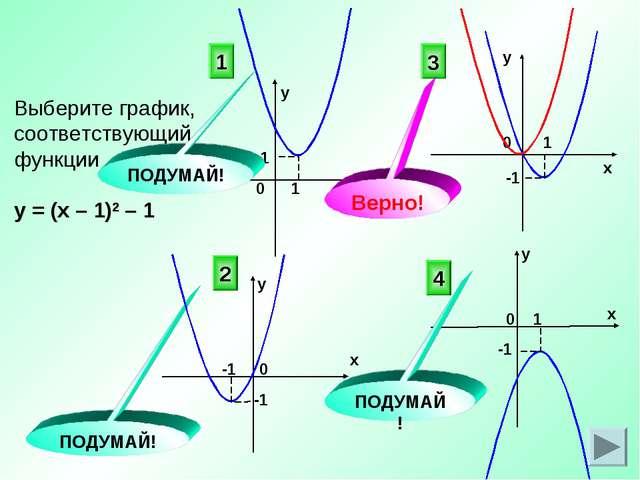 Выберите график, соответствующий функции у = (х – 1)2 – 1 3 4 2 ПОДУМАЙ! ПОДУ...