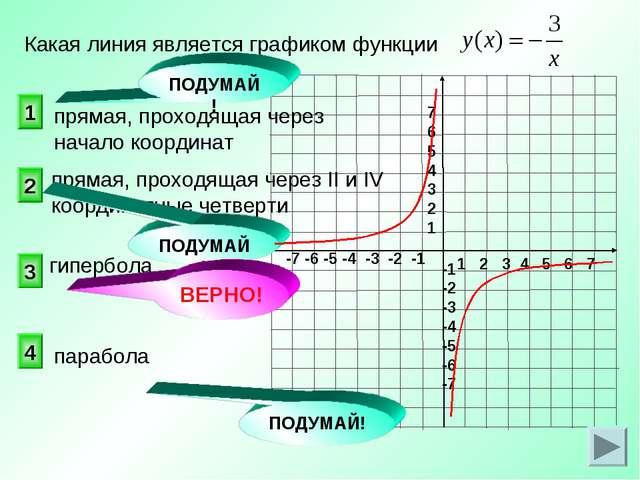 прямая, проходящая через II и IV координатные четверти Какая линия является г...