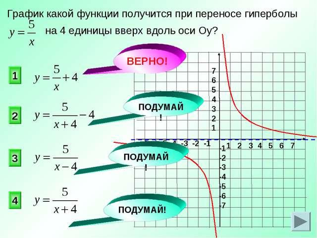 График какой функции получится при переносе гиперболы на 4 единицы вверх вдол...