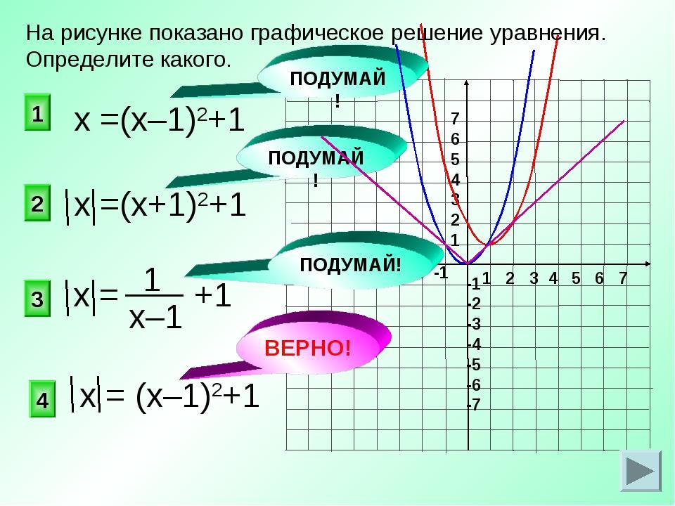 1 2 3 4 5 6 7 -7 -6 -5 -4 -3 -2 -1 7 6 5 4 3 2 1 -1 -2 -3 -4 -5 -6 -7 ВЕРНО!...