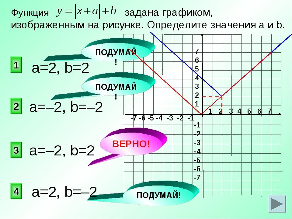 1 2 3 4 5 6 7 -7 -6 -5 -4 -3 -2 -1 7 6 5 4 3 2 1 -1 -2 -3 -4 -5 -6 -7 3 2 1 4...