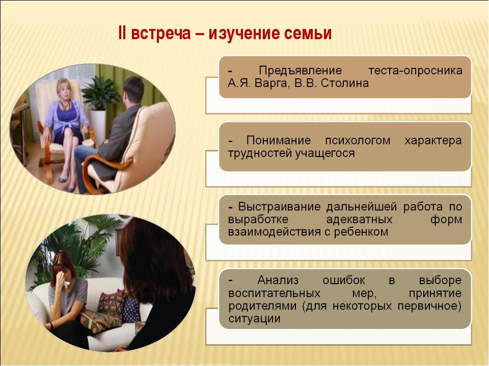 II встреча – изучение семьи