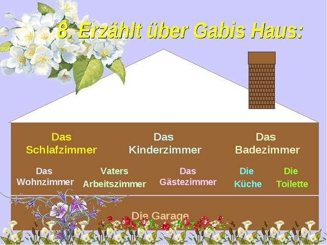 Die Garage Das Wohnzimmer Vaters Arbeitszimmer Das Gästezimmer Die Küche Die...