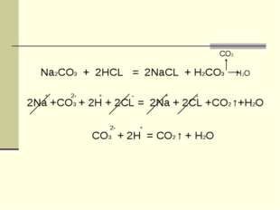 СО2 Na2CO3 + 2HCL = 2NaCL + Н2СО3 Н2О + 2- + - + - 2Na +CO3