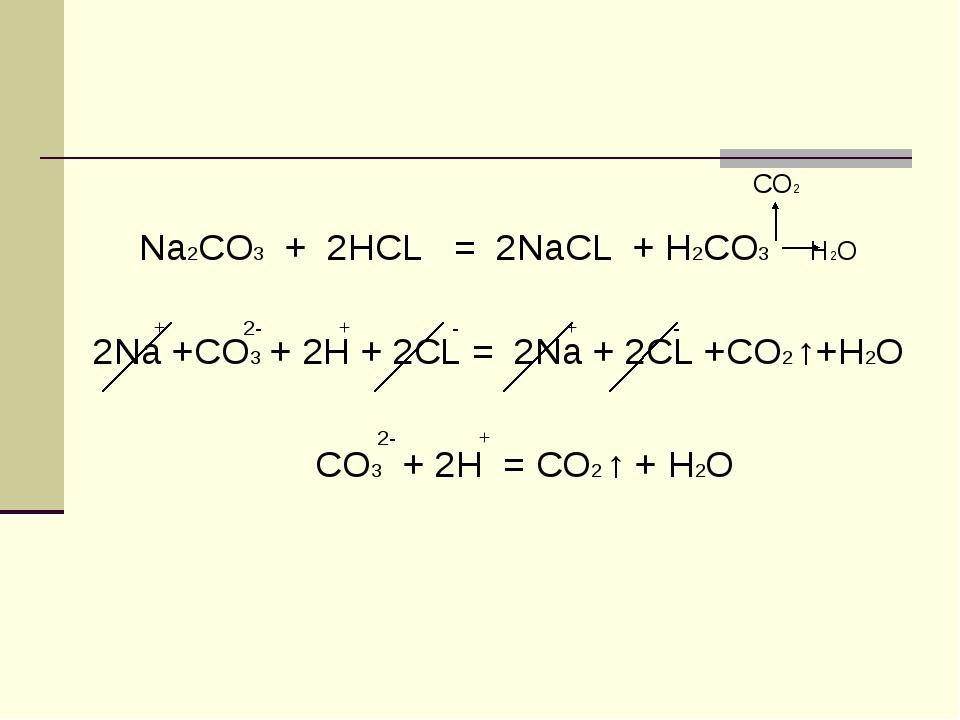 СО2 Na2CO3 + 2HCL = 2NaCL + Н2СО3 Н2О + 2- + - + - 2Na +CO3...
