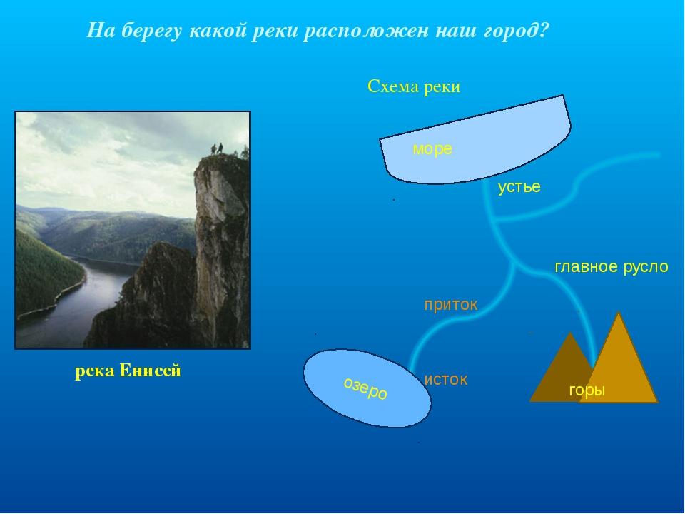 На берегу какой реки расположен наш город? река Енисей Схема реки озеро горы...