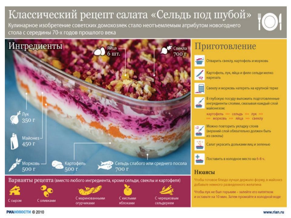 Салат сельдь под шубой пошаговый рецепт с фото оригинальный рецепт