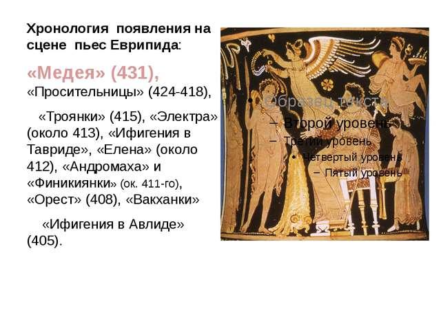 Хронология появления на сцене пьес Еврипида: «Медея» (431), «Просительницы» (...