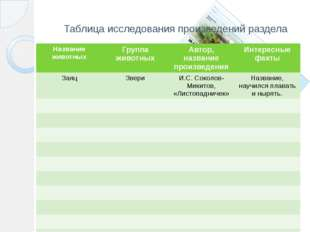 Таблица исследования произведений раздела Название животных Группа животных А