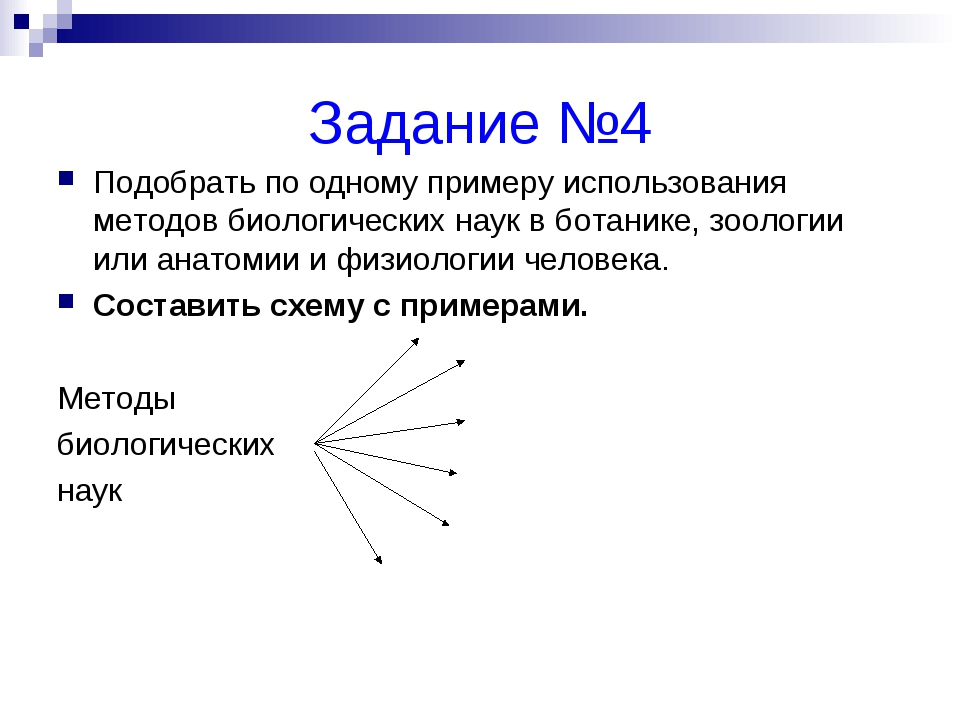 Задание №4 Подобрать по одному примеру использования методов биологических на...