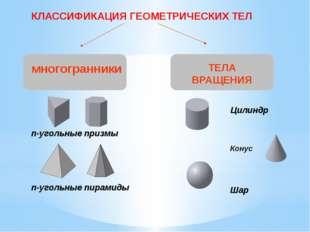 КЛАССИФИКАЦИЯ ГЕОМЕТРИЧЕСКИХ ТЕЛ ТЕЛА ВРАЩЕНИЯ многогранники n-угольные пира