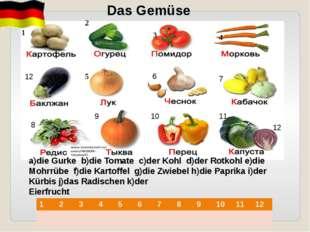 a)die Gurke b)die Tomate c)der Kohl d)der Rotkohl e)die Mohrrübe f)die Kartof