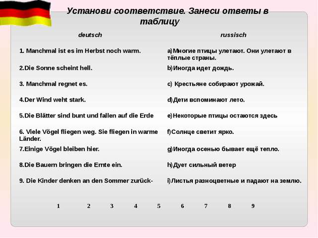 Установи соответствие. Занеси ответы в таблицу deutsch russisch 1. Manchmal i...